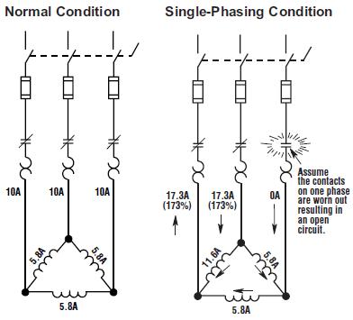 Motor single phasing problem